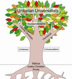 unitarian 1