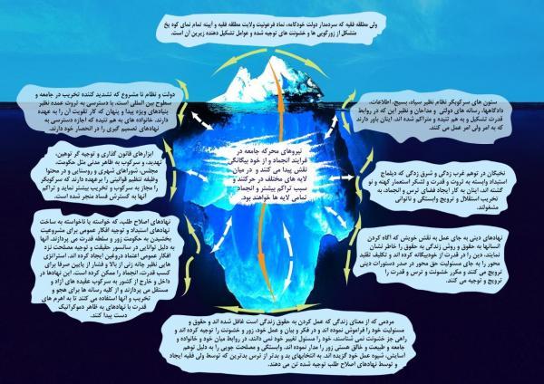 رازهای پنهان بسیار میان ایران و روسیه که حتی به علت فاش شدنش شک باید کرد !  نوشته باران بهاری